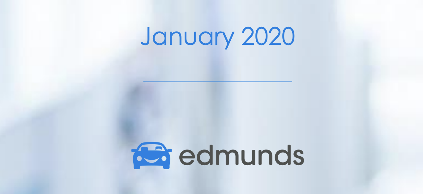 2020 Automotive industry trends